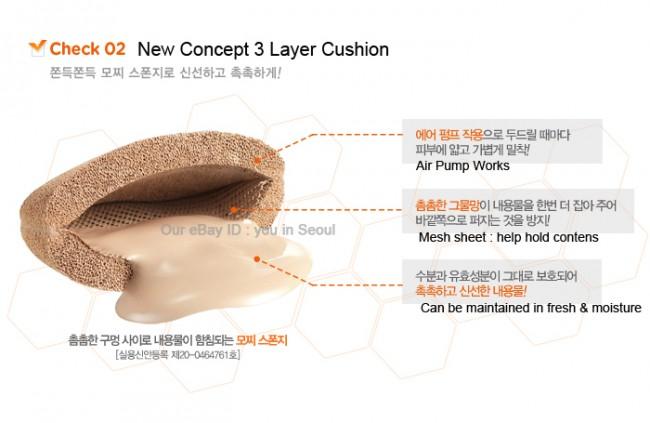 cushion innovazione.